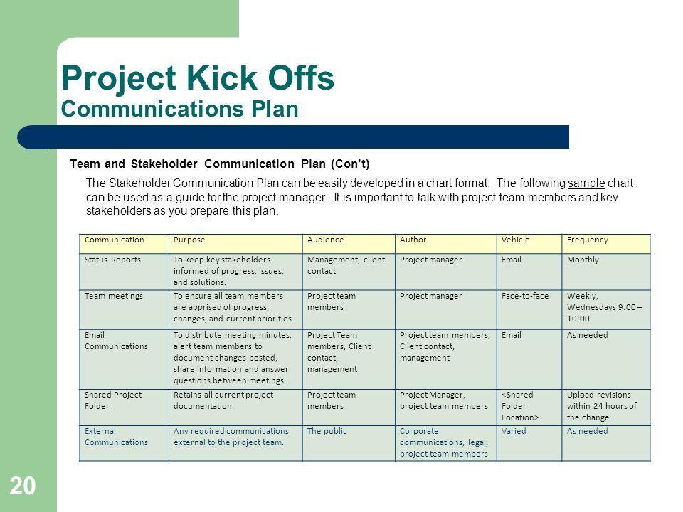 Church Communication Plan Template Image Result for Munication Plan