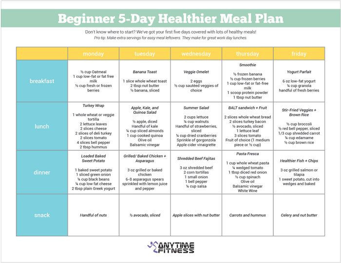 Clean Eating Meal Plan Template A Beginner 5 Day Healthier Meal Plan