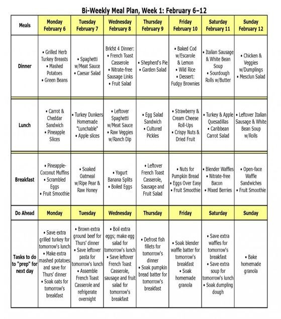 Clean Eating Meal Plan Template Beyond T Done for You Meal Plan Pdf