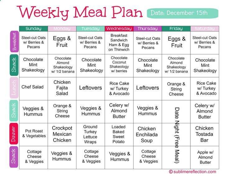 Clean Eating Meal Plan Template Clean Eating Meal Plan Yummiepickle