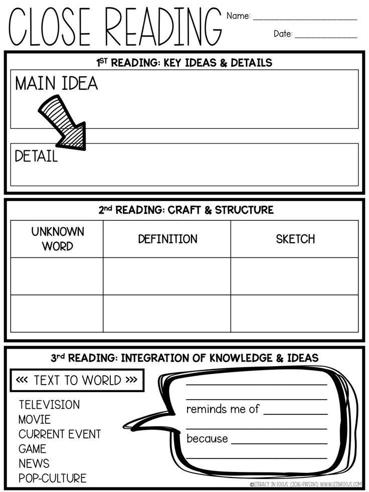 Close Reading Lesson Plan Template 4 Major Benefits Of Close Reading