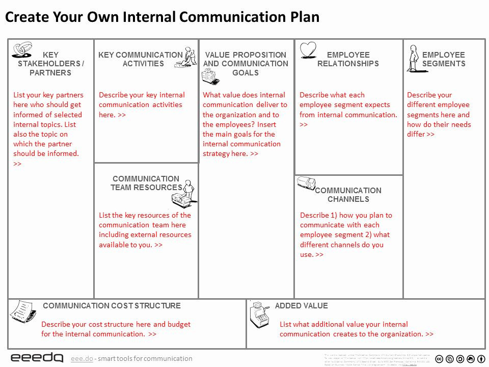Communication Plan Template Free Internal Munication Plan Template In 2020