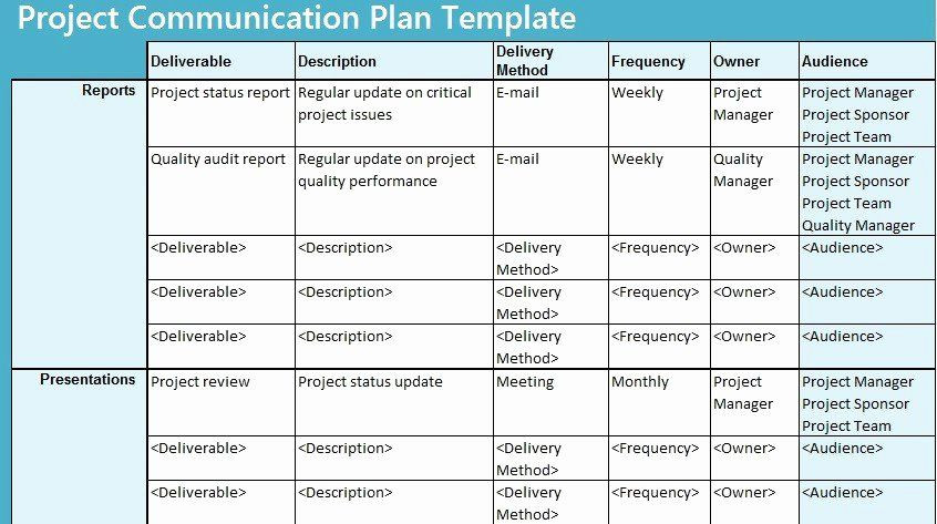 Communication Plan Template Free Munication Management Plan Template Best 28 Program
