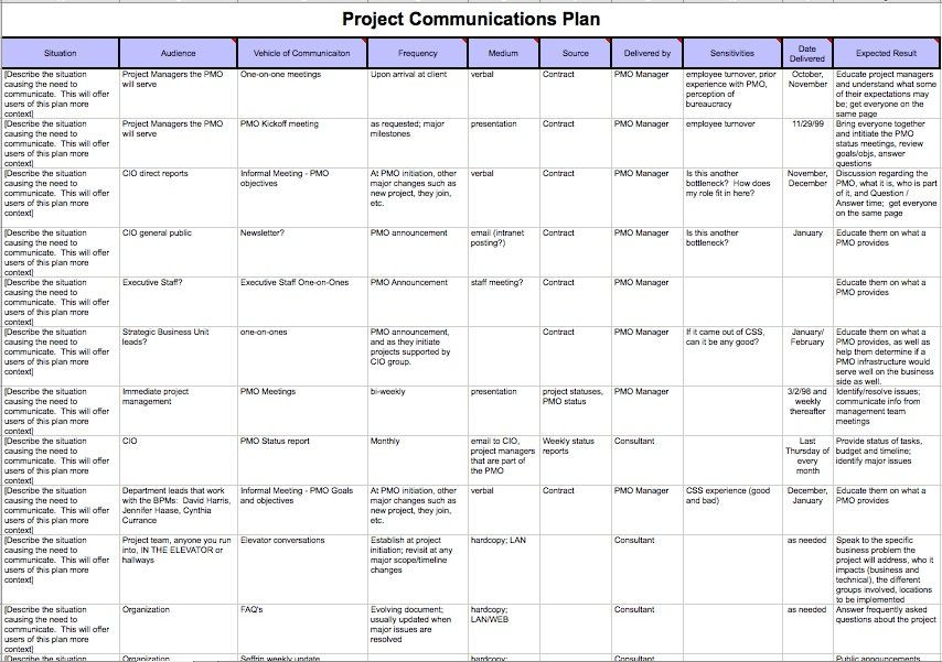 Communication Plan Template Free Projectmanagement Munication Plan