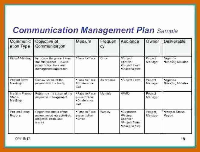 Communications Plan Template Word Project Management Munication Plan Template Awesome 1 2