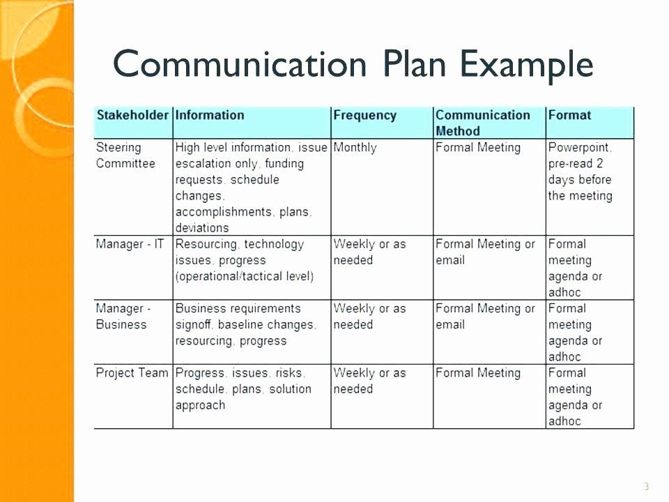 Communications Plan Template Word Project Munication Plan Template Luxury Simple Munication