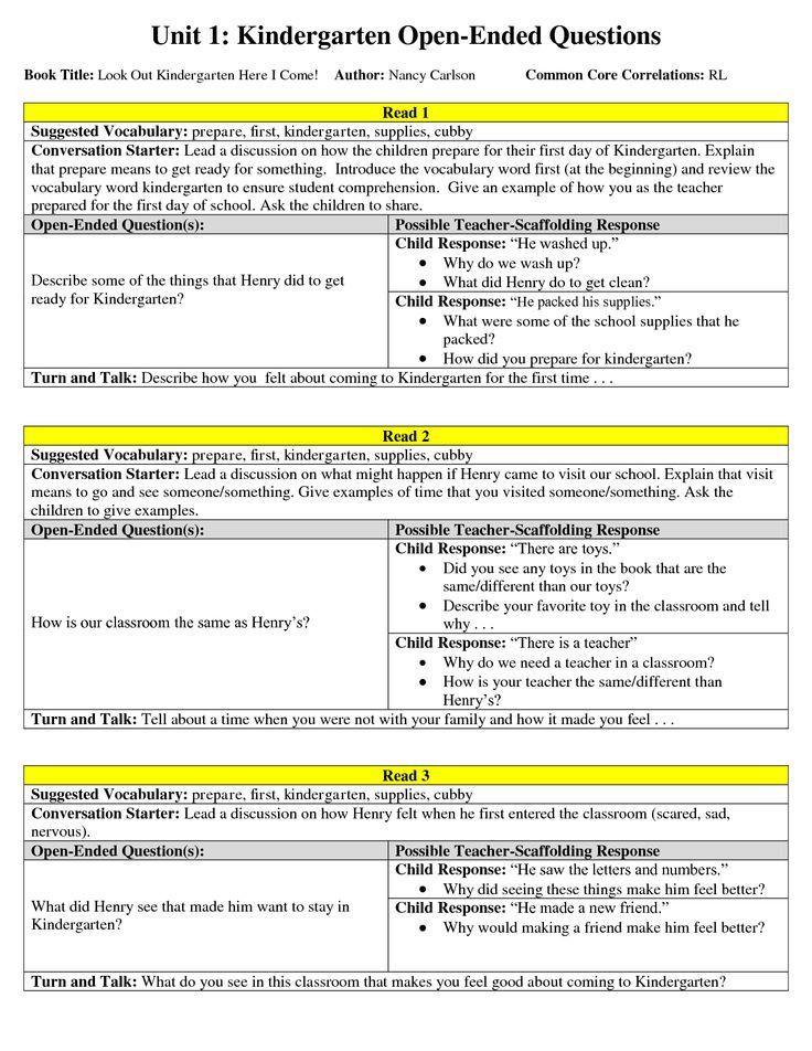 Core Knowledge Lesson Plan Template Mon Core Lessons for Kindergarten