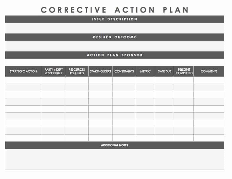 Corrective Action Plan Template Word Free Corrective Action Plan Template Awesome Free Action