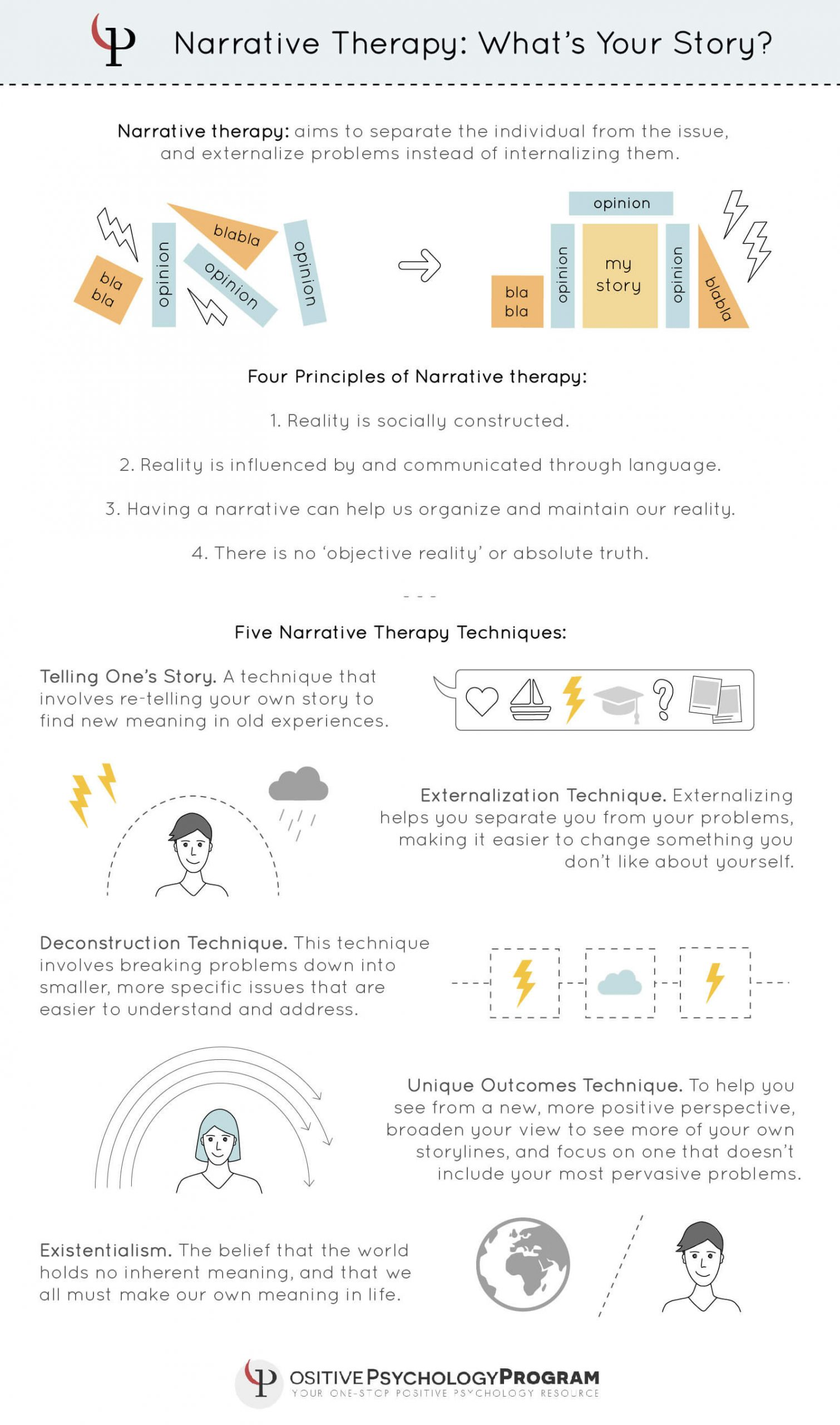 Counseling Treatment Plan Template Pdf 19 Narrative therapy Techniques Interventions Worksheets