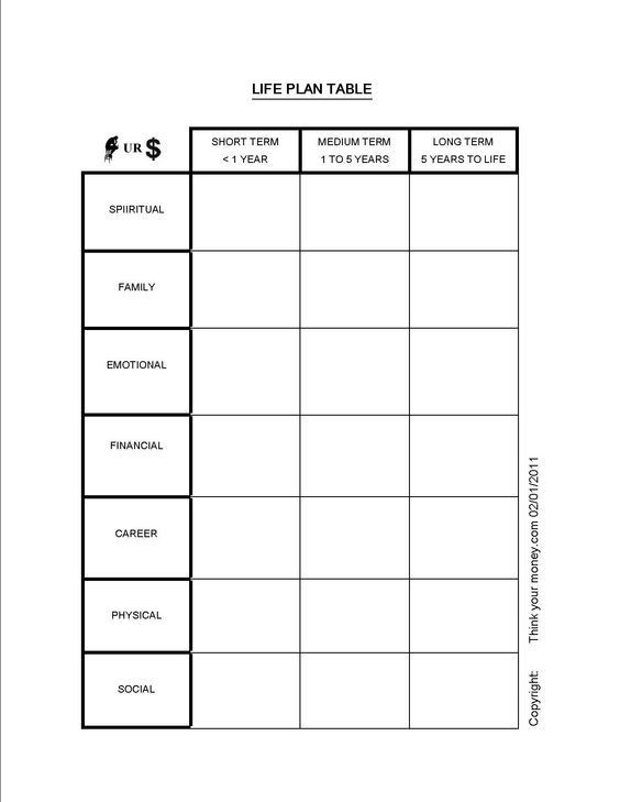 Create A Life Plan Template Goal Setting Worksheet