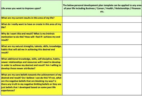 Create A Life Plan Template Personal Development Plan Example for Students Google