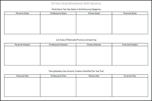 Create A Life Plan Template Setting Smart Goals Worksheet Setting Smart Goals Template