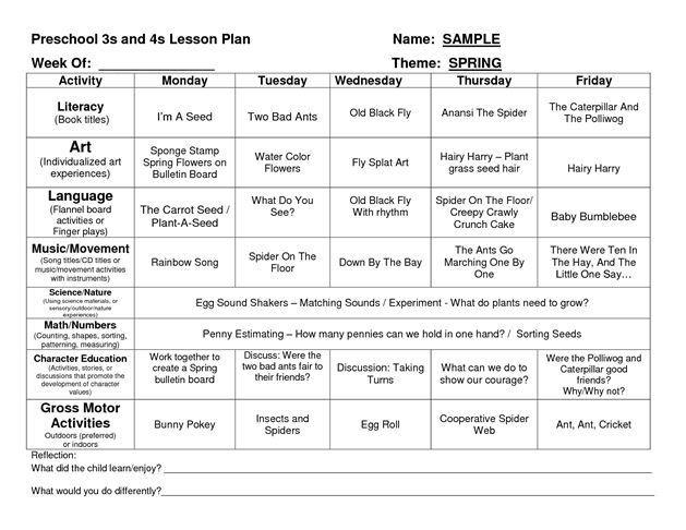 Cross Curricular Lesson Plan Template 158 Best Preschool thematic Units Pinterest Pre K