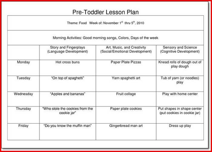 Cross Curricular Lesson Plan Template Creative Curriculum for Preschool Lesson Plan