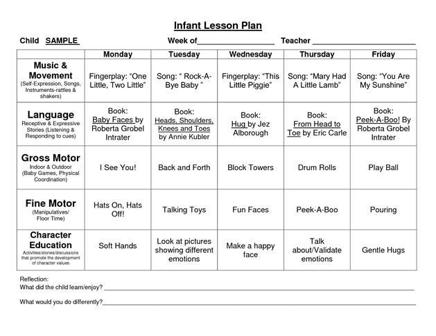 Cross Curricular Lesson Plan Template Muster Vorlage Für Provider Beispiel