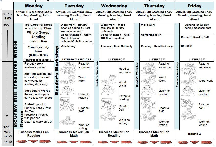Daily 5 Lesson Plan Template Daily 5 Lesson Plan Template Best Daily 5 Lesson Plan