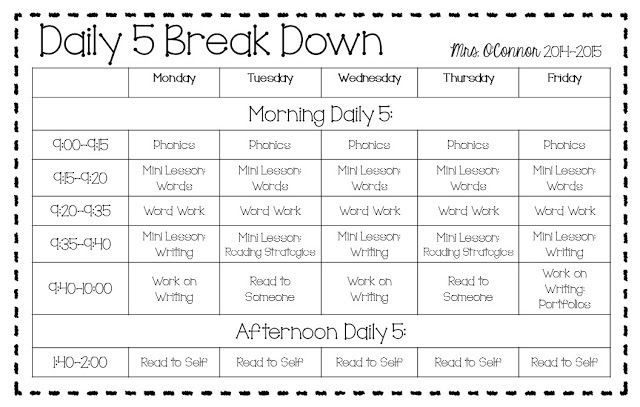 Daily 5 Lesson Plan Template How to Get Started with Daily 5 What to Do before the Year