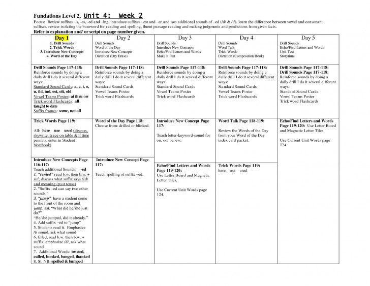 Daily 5 Lesson Plan Template Wilson Fundations Lesson Plan Template Inspirational