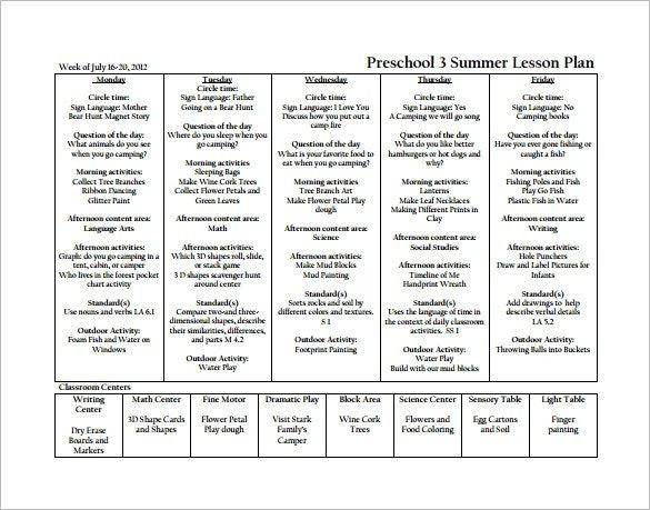 Daily Preschool Lesson Plan Template Image Result for Printable Prehensive Preschool Schedule