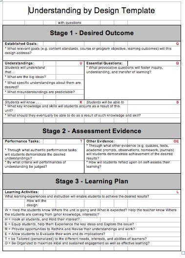 Danielson Framework Lesson Plan Template 10 Lesson Plan Templates Ideas
