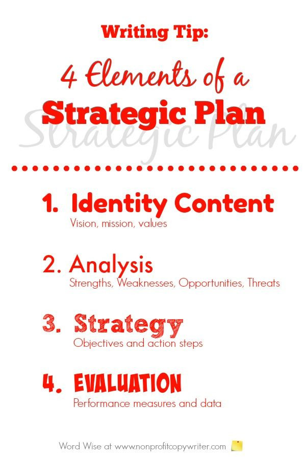 Data Wise Action Plan Template Elements Of A Nonprofit Strategic Plan
