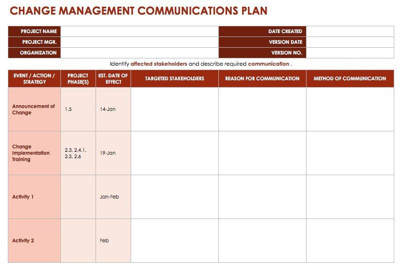 Data Wise Action Plan Template Free Change Management Templates Smartsheet