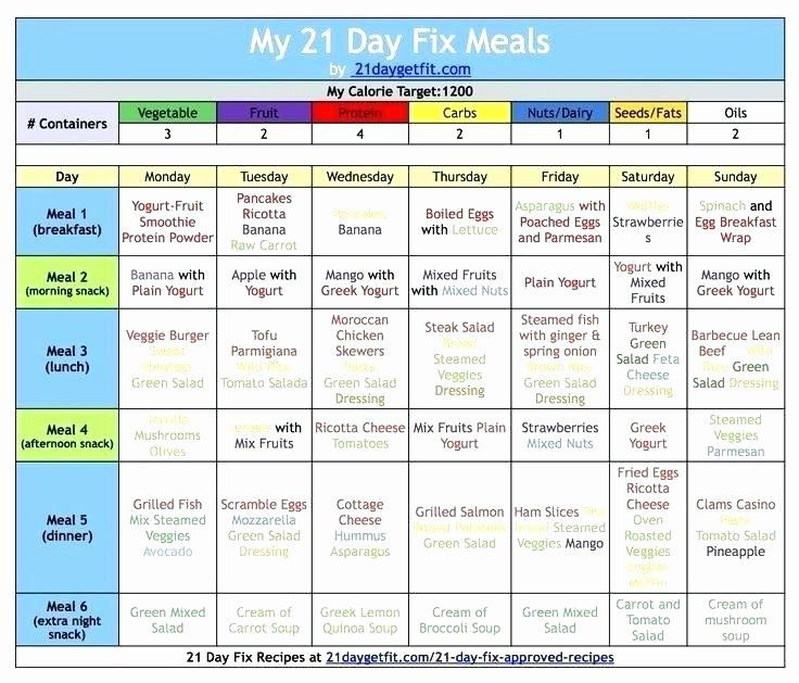 Diabetes Meal Planner Template Diabetic Meal Planning Template Elegant Diabetic Diet Meal