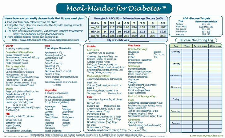 Diabetes Meal Planner Template Pin On Naturalreme S