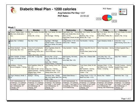 Diabetic Meal Planner Template Famous Diabetic Diet Meal Plan 1200 Calories 1650 X 1275