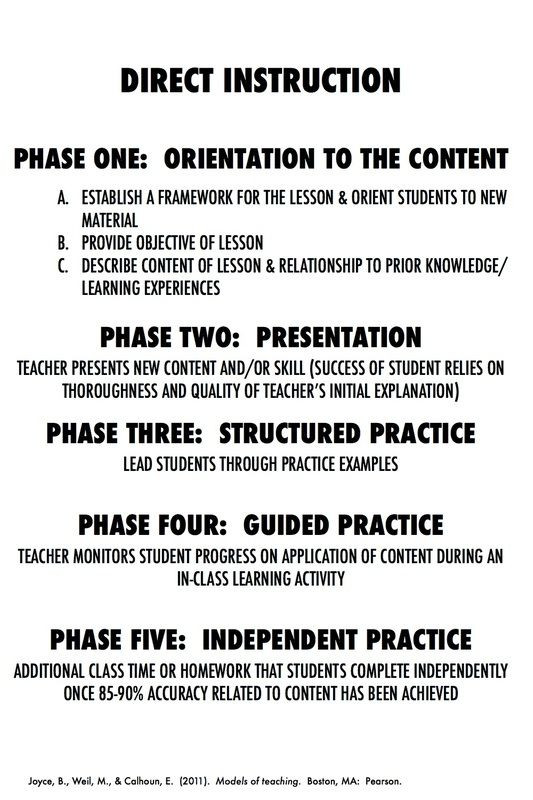 Direct Instruction Lesson Plan Template Pin On Teaching