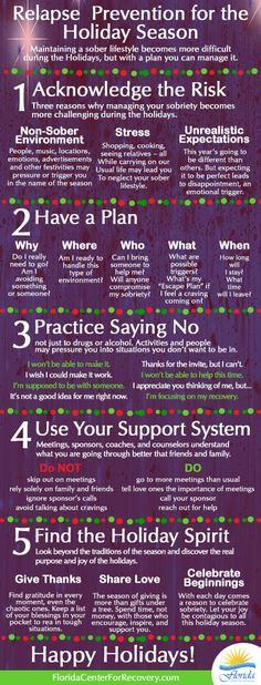 Drug Relapse Prevention Plan Template 20 Recovery During Holidays Ideas In 2020