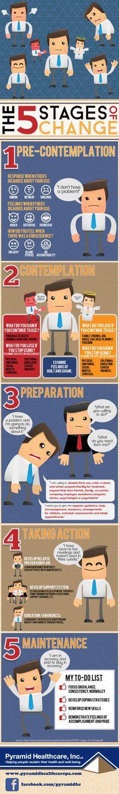 Drug Relapse Prevention Plan Template Relapse