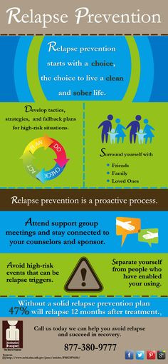 Drug Relapse Prevention Plan Template Relapse Prevention