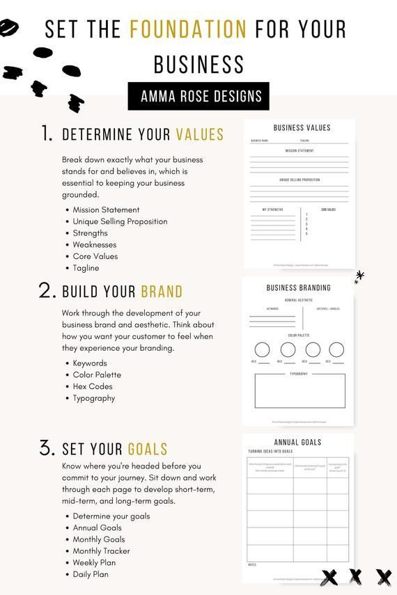 E Myth Business Plan Template Business Planner Printable Business Planner Pdf