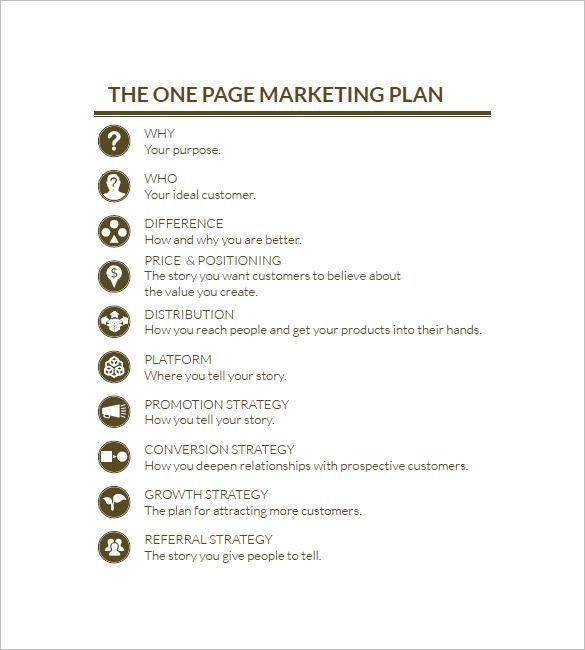 E Myth Business Plan Template E Page Marketing Plan Marketing Plan Outline