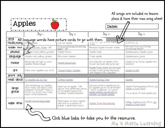 Early Childhood Lesson Plan Template All About Me Lesson Plans