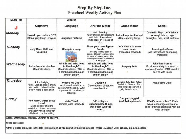 Early Childhood Lesson Plan Template Emergent Curriculum Preschool Lesson Plan Template