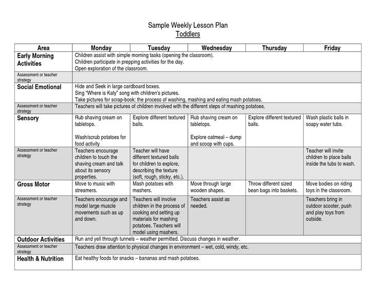 Early Childhood Lesson Plan Template toddler Lesson Plan Template