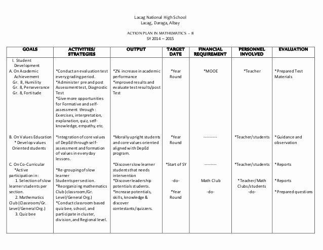 Eei Lesson Plan Template Word Action Plan Template for Students Luxury Action Plan3 In