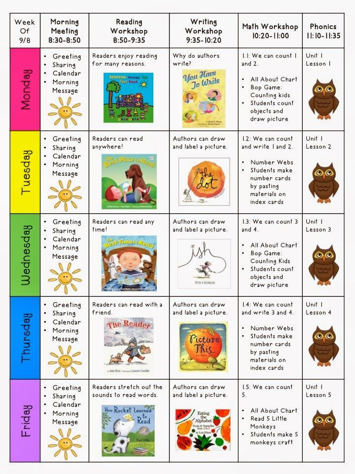 Elementary Library Lesson Plan Template Mrs Ricca S Kindergarten Classroom Library & Lesson Plans