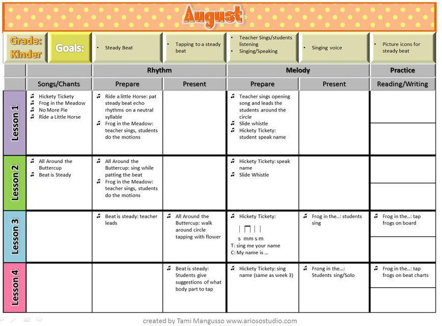 Elementary Music Lesson Plan Template Music Curriculum