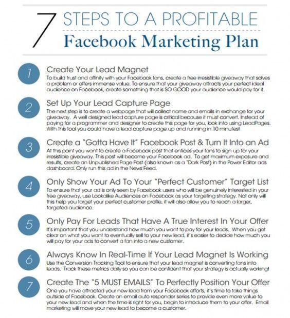 Email Marketing Campaign Plan Template 7 Steps to A Profitable Marketing Campaign