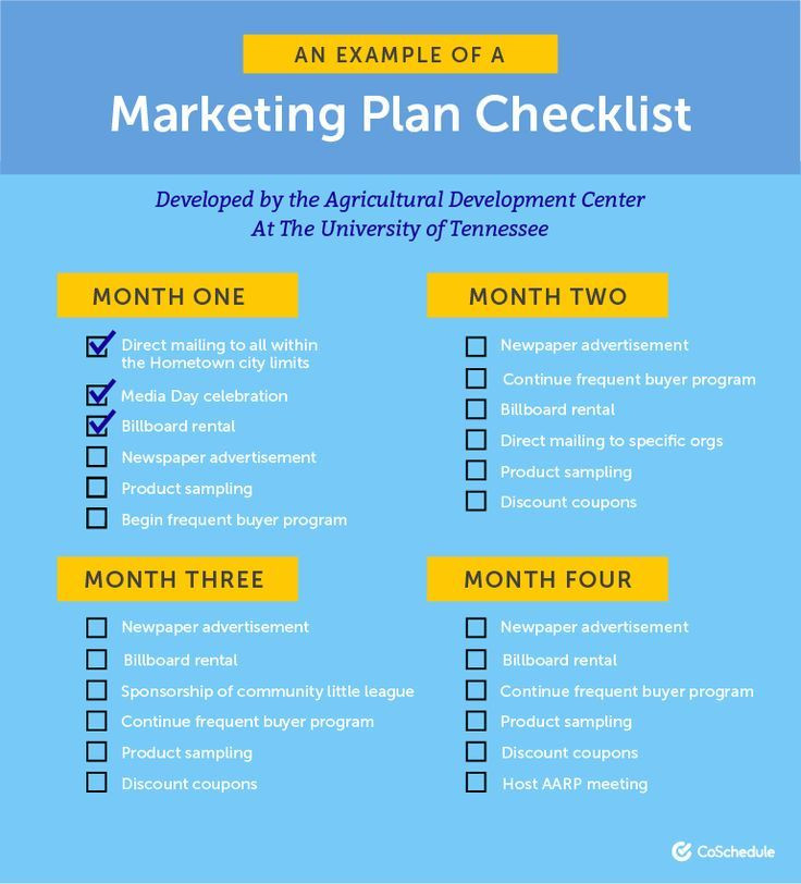 Email Marketing Campaign Plan Template Marketing Strategies Checklist Internet Marketing In 2020