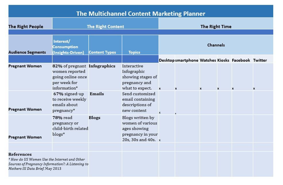 Email Marketing Campaign Plan Template Pin On Business