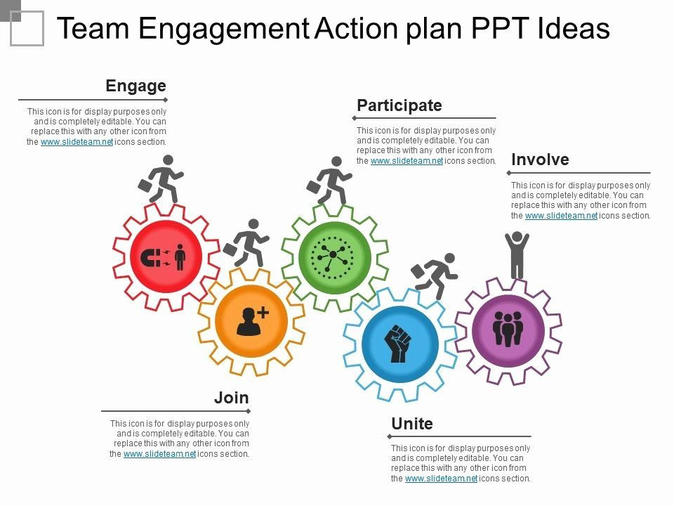 Employee Engagement Plan Template Employee Engagement Action Planning Template Lovely Team