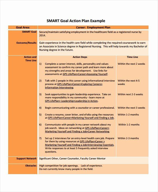 Employment Action Plan Template Employment Action Plan Template Beautiful Career Action Plan