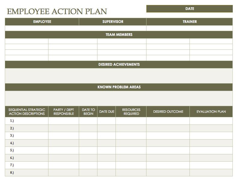 Employment Action Plan Template Image Result for Yearly Planning Sheet