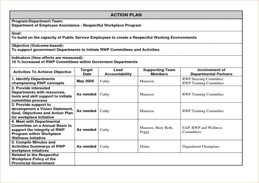 Employment Action Plan Template Template Action Plan format Example Mughals
