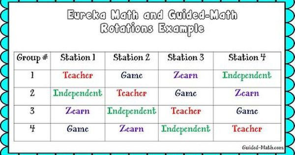 Eureka Math Lesson Plan Template Eureka Math and Guided Math Rotation Example for 4 Groups