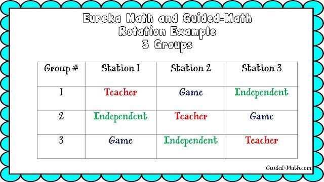 Eureka Math Lesson Plan Template Guided Math